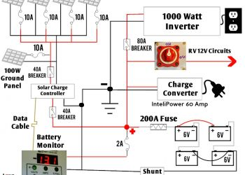 Solar Panel Wiring Diagram - I Have Our Off Grid Rv Power System Plete so I M Putting Out A Detailed Overview Of the System Ponents Used and How Much they Cost Luckily for Me 8j