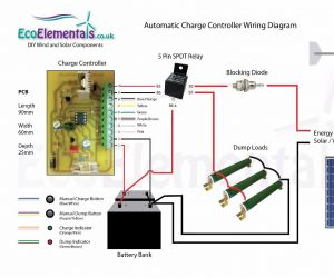 Solar Panels Wiring Diagram Installation - Diy solar Panel Wiring Diagram New Home Built Wind Generator Wiring Free Wiring Diagrams 2s
