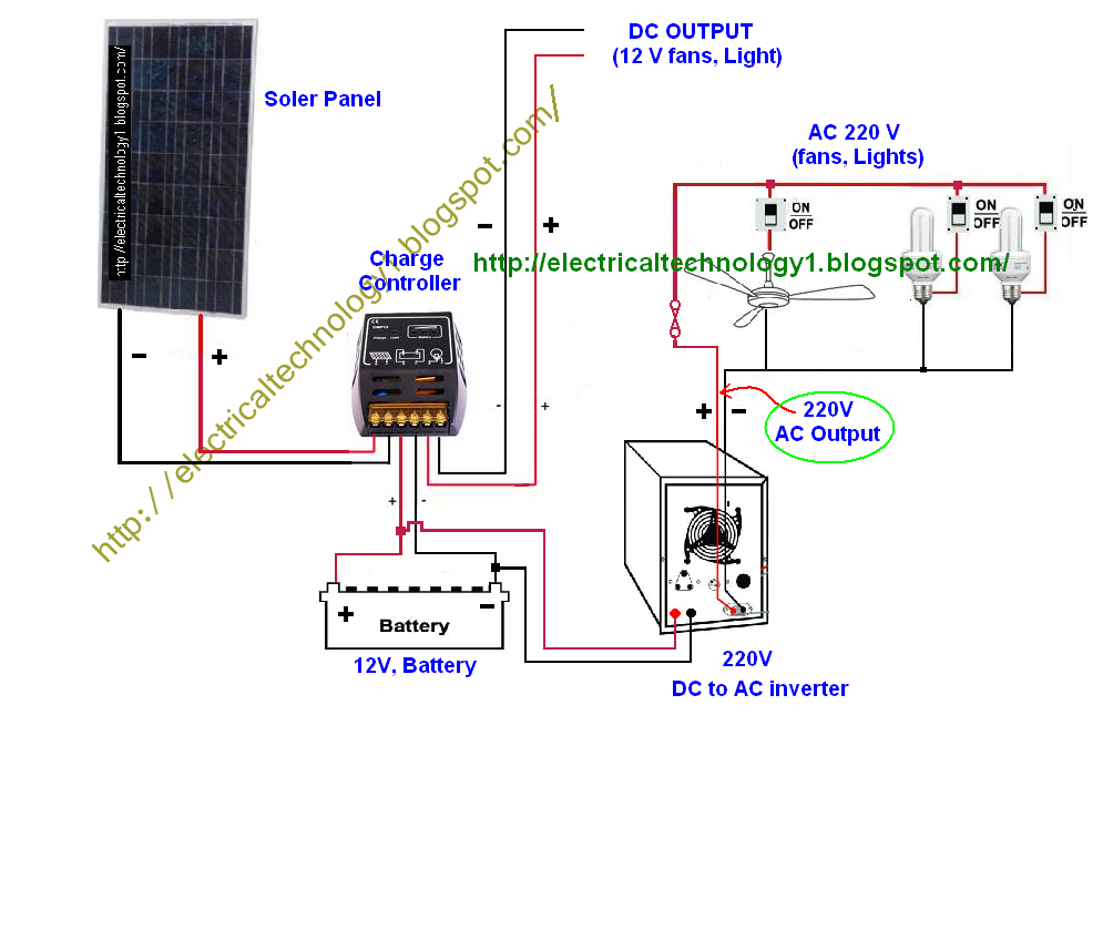 solar panels wiring diagram installation Collection-How to Wire solar Panel to 220v Inverter 12v Battery 12v Dc Load Rv Dc 16-q