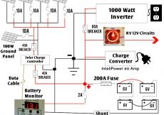 Solar Power Wiring Diagram - I Have Our Off Grid Rv Power System Plete so I M Putting Out A Detailed Overview Of the System Ponents Used and How Much they Cost Luckily for Me 3e