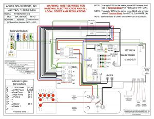 Spa Pump Motor Wiring Diagram - Wiring Diagram Clarke Motor Inspirationa Clarke Spa Pump Wire Diagram Basic Guide Wiring Diagram • 3o
