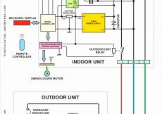 Split Air Conditioner Wiring Diagram - Carrier Ac Unit Wiring Diagram Carrier Air Conditioning Unit Wiring Diagram Best Wiring Diagram Split 19i