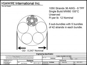 Square D 8501 Wiring Diagram - Wire Gauge and Mm Chart Save Wire Gauge Mm to Awg New American Wire Gauge Chart 11j