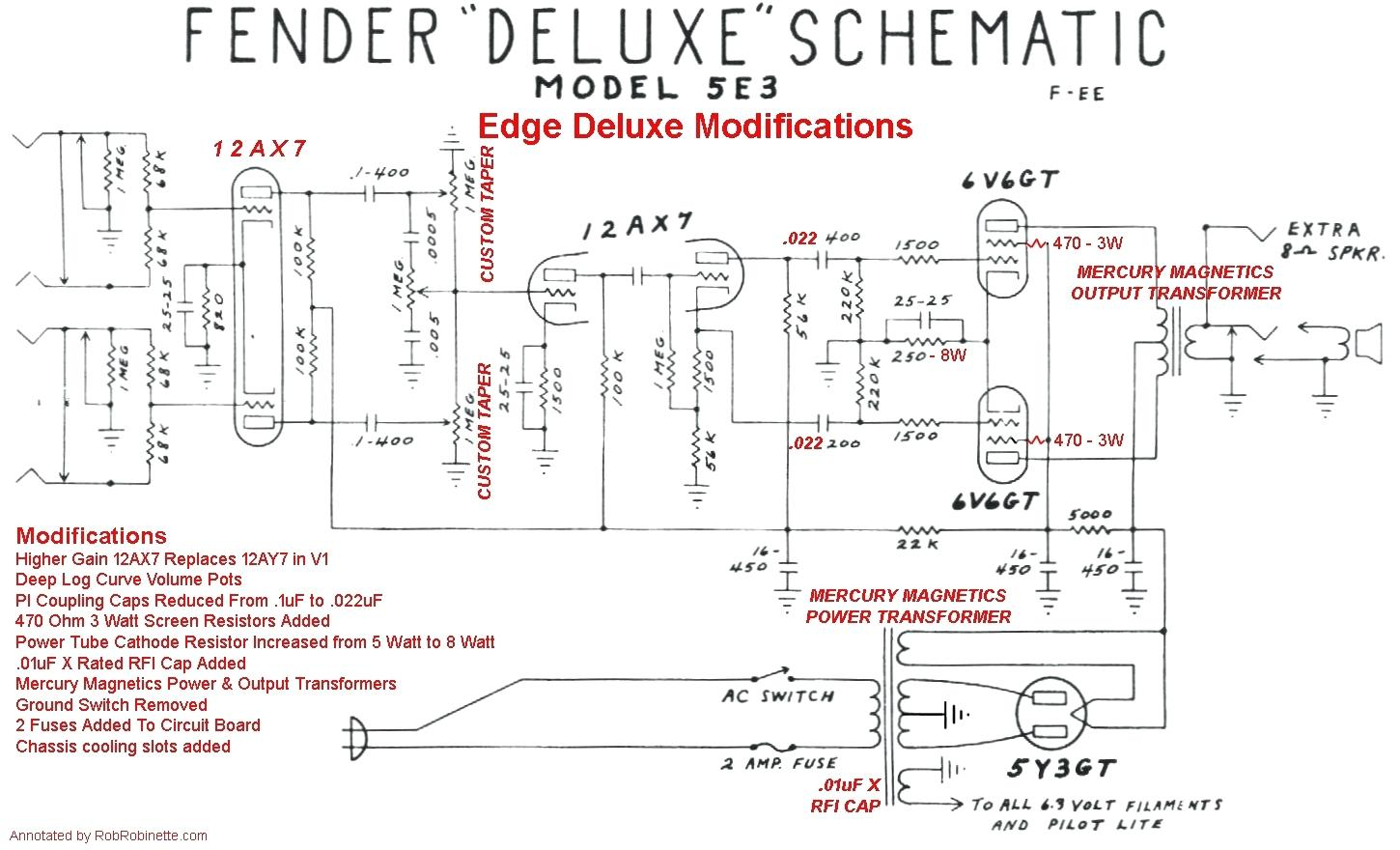 square d transformer wiring diagram wiring diagrams