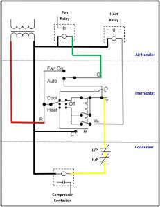 Square D Control Transformer Wiring Diagram - Wiring Diagram Detail Name Industrial Control Transformer Wiring 13a