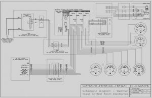 Square D Mcc Bucket Wiring Diagram - Inspirational Allen Bradley Motor Control Wiring Diagrams Charming Rh Chromatex Me Allen Bradley Motor Control Wiring 5i