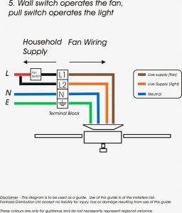 Step Down Transformer 480v to 120v Wiring Diagram - 480v to 120v Transformer Wiring Diagram Awesome 3 Phase Step Down Transformer Tags 480v to 120v 7e