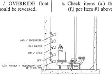 Sump Pump Float Switch Wiring Diagram - Septic Tank Float Switch Wiring Diagram Septic Tank Float Switch Wiring Diagram New Dual Tank 3g