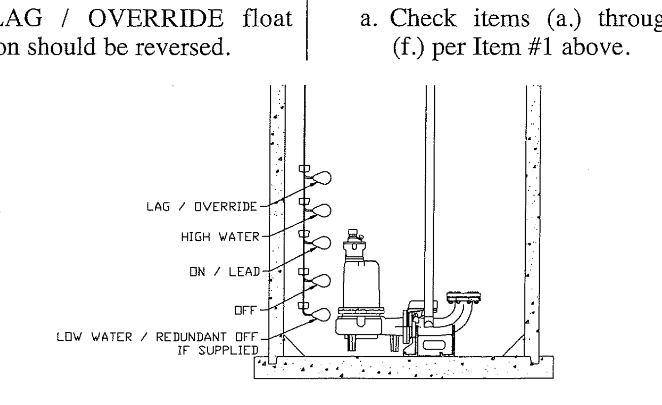sump pump float switch wiring diagram Collection-Septic Tank Float Switch Wiring Diagram Septic Tank Float Switch Wiring Diagram New Dual Tank 6-c
