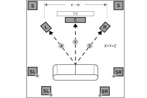 Surround sound Wiring Diagram - Surround sound Wiring Diagram Inspirational How to Set Up A Basic Home theater System 20g