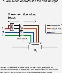 T12 Ballast Wiring Diagram - T12 Ballast Wiring Diagram Awesome Magnetic F96t12 and Justsayessto Me Rh Justsayessto Me Fluorescent Ballast Wiring Diagram F72t12 Ballast Wiring Diagram 9r