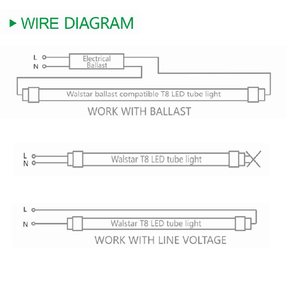 T8 Led Wiring | Wiring Diagram R D Led Tube No Ballast Wiring Diagram on