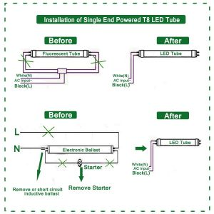 T8 Led Tube Wiring Diagram - Wiring Diagram Led Tube Philips Refrence T8 Led Tube Wiring Diagram Wiring Diagram 9g
