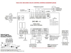 Taco Circulator Pump Wiring Diagram - Taco Zone Valve Wiring Diagram Elegant Addition Taco Sr503 Wiring Diagram 4 Moreover Taco Pump Wiring 12i