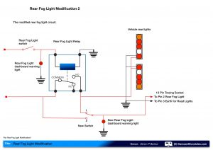 Tacoma Fog Light Wiring Diagram - Wiring Diagram Fog Lights without Relay New Wiring Diagrams for Rh Sandaoil Co Jeep Xj Fog Light Wiring Jeep Factory Fog Light Wiring 7p