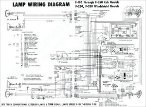 Tail Light Wiring Diagram ford F150 - Wiring Diagram for Automotive Lights New Stop Turn Tail Light Wiring Diagram Beautiful 1979 ford F150 15k