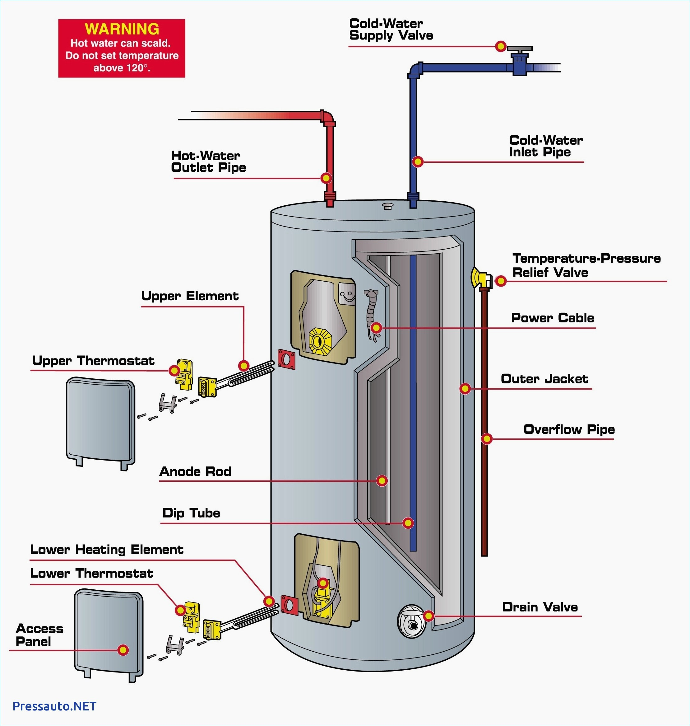 tankless water heater wiring diagram Download-Wiring Diagram Electric Water Heater Fresh New Hot Water Heater Wiring Diagram Diagram 1-o