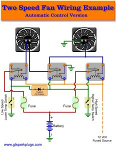 Temperature Controller Wiring Diagram - Beautiful Electric Fan Relay Wiring Diagram 86 Crutchfield with and for 3s