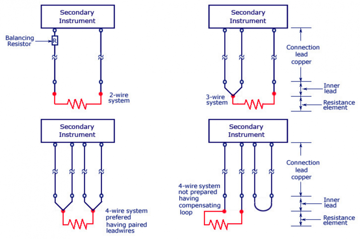 Collection Of Thermocouple Wiring Diagram Sample