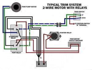 Tilt and Trim Switch Wiring Diagram - Boat Wiring Diagram Furthermore Tilt Trim Wiring Diagram Moreover Rh 45 76 62 56 12g