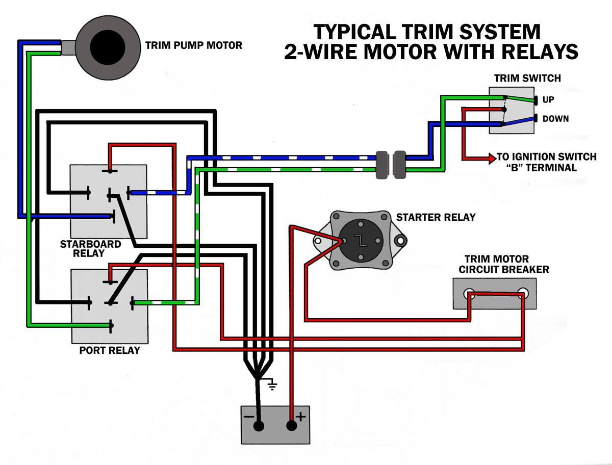 Boat Trim Switch Wiring Diagram Diagrams Reader Electrical Data