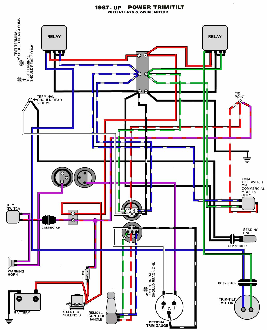 Mercury Fuel Sending Unit Wiring Library Yamaha F350 Command Link Diagram Tilt And Trim Gauge Simple Electrical Reinell Wire