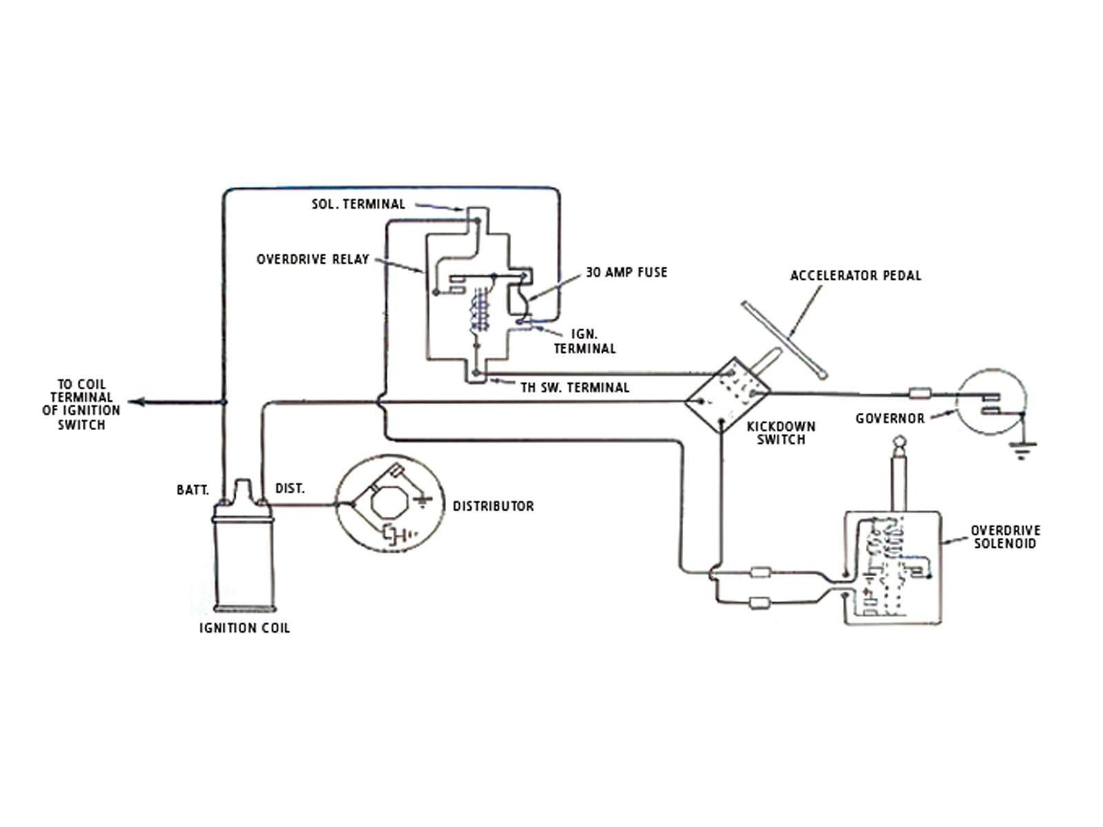 timer relay wiring diagram Collection-Wiring Diagram Timer Relay Valid Wiring Diagram Safety Relay Best Basic Od Troubleshooting Chevytalk 17-m