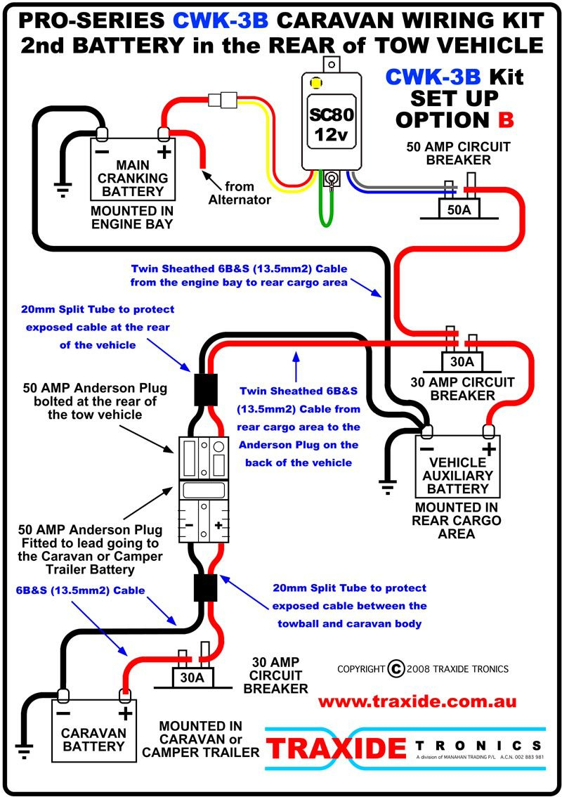 Wiring Diagram For Trailer Battery Library Gfci Outlet On Split Breaker Tow Vehicle Rv Electrical Panel Delighted Lance Camper Plug With 3g