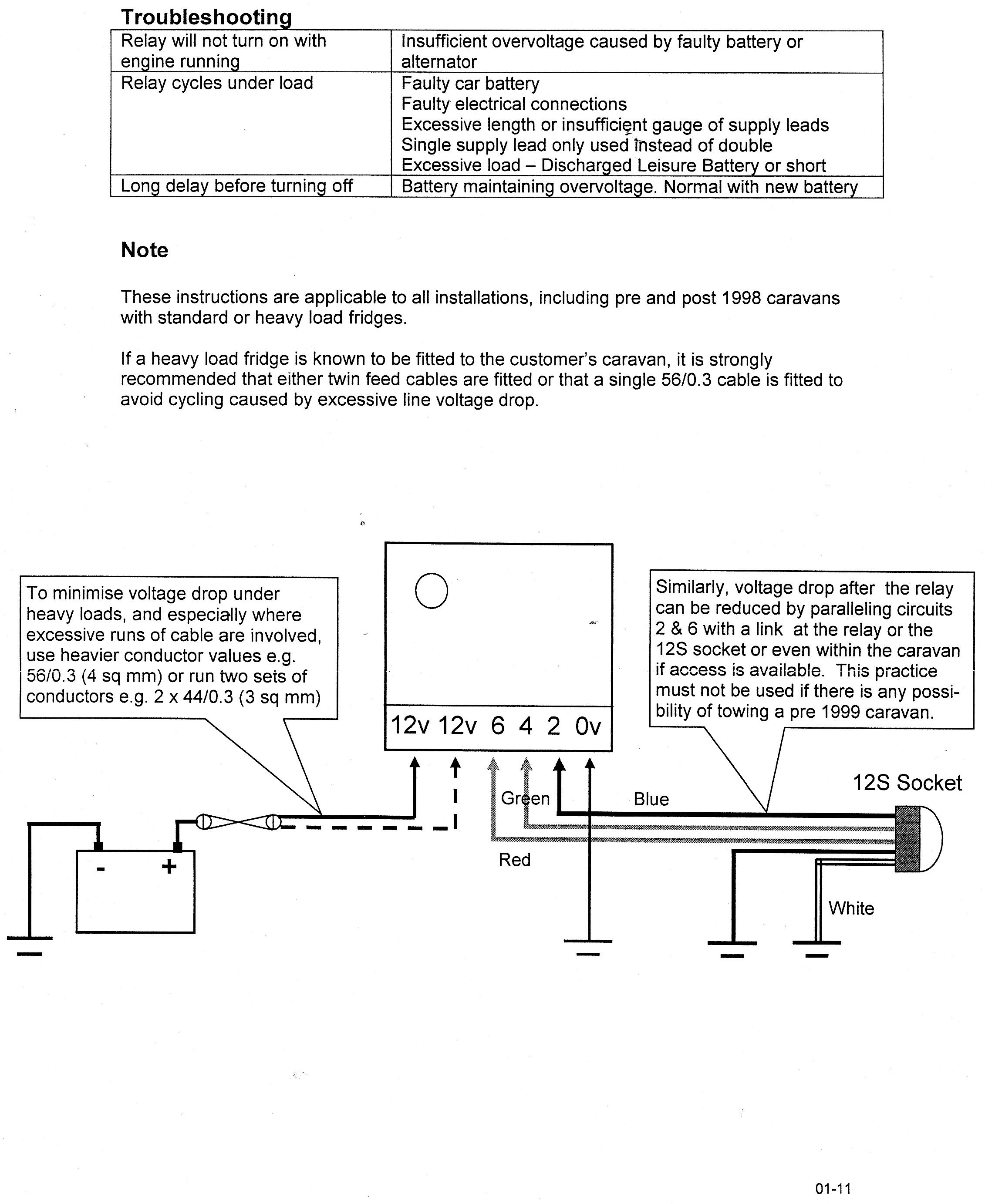 caravan 12 volt electrics wiring diagram caravan twin electrics wiring diagram get tow vehicle wiring diagram download