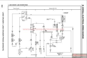 Toyota forklift Wiring Diagram - toyota forklift Wiring Diagram Collection Repair Manual forum Heavy Equipment forums Download Repair 18 15n
