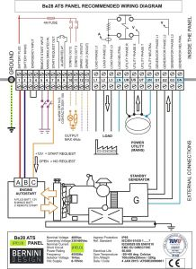 Transfer Switch Wiring Diagram - Generac Generator Transfer Switch Wiring Diagram Generac Automatic Transfer Switch Wiring Diagram Inside 3b