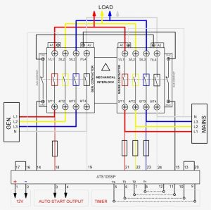 Transfer Switch Wiring Diagram - Logic Diagram Generator Amazing Great Wiring Diagram Generator Auto Transfer Switch Generator 34 Incredible Logic 19k