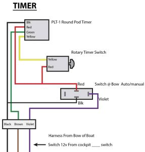 Ups Maintenance bypass Switch Wiring Diagram - Wiring Diagram for Ups bypass Switch New Rotary Switch Wiring Diagram Ge Cr115e Auto Electrical Wiring 6i
