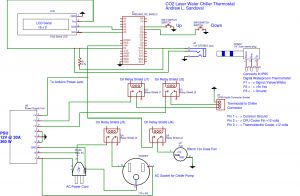 Water Flow Switch Wiring Diagram - Water Flow Switch Wiring Diagram Tamper and Flow Switch Wiring Diagrams Unique Co2 Laser Water 8l