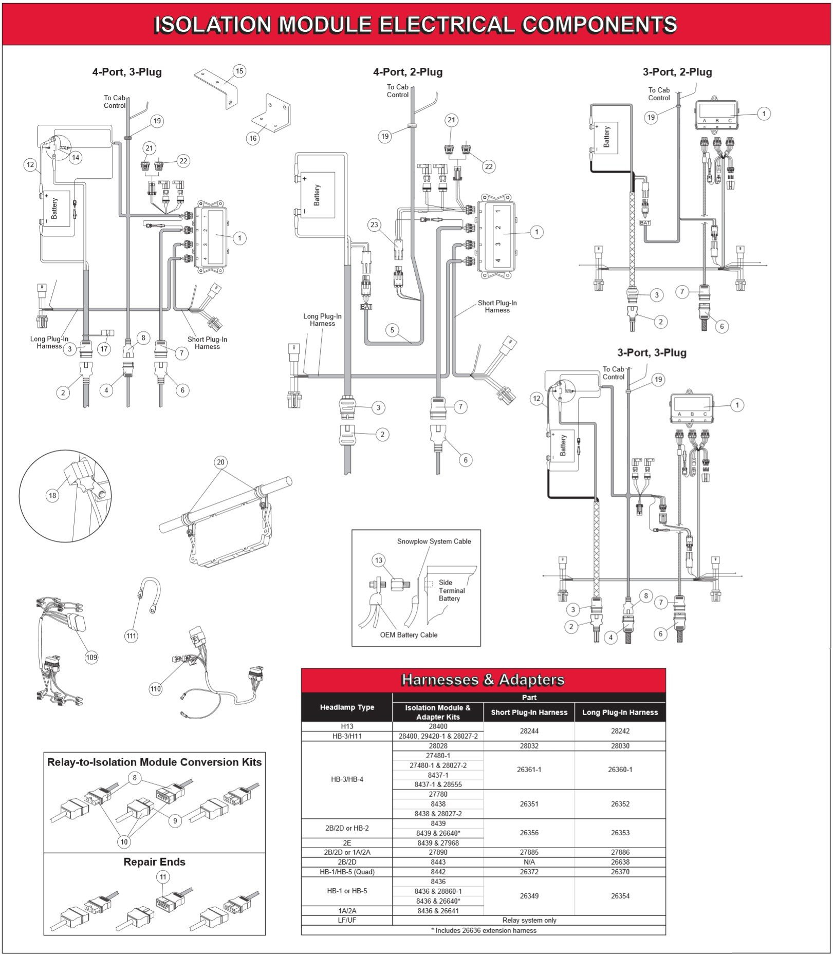 Find Out Here Western Snow Plow Wiring Diagram Sample