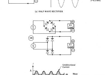 Wiring Diagram Bridge Rectifier - Bridge Rectifier Circuit Diagram New Symbols Glamorous Single Phase Bridge Rectifier Electronics Bridge Rectifier Circuit 7l