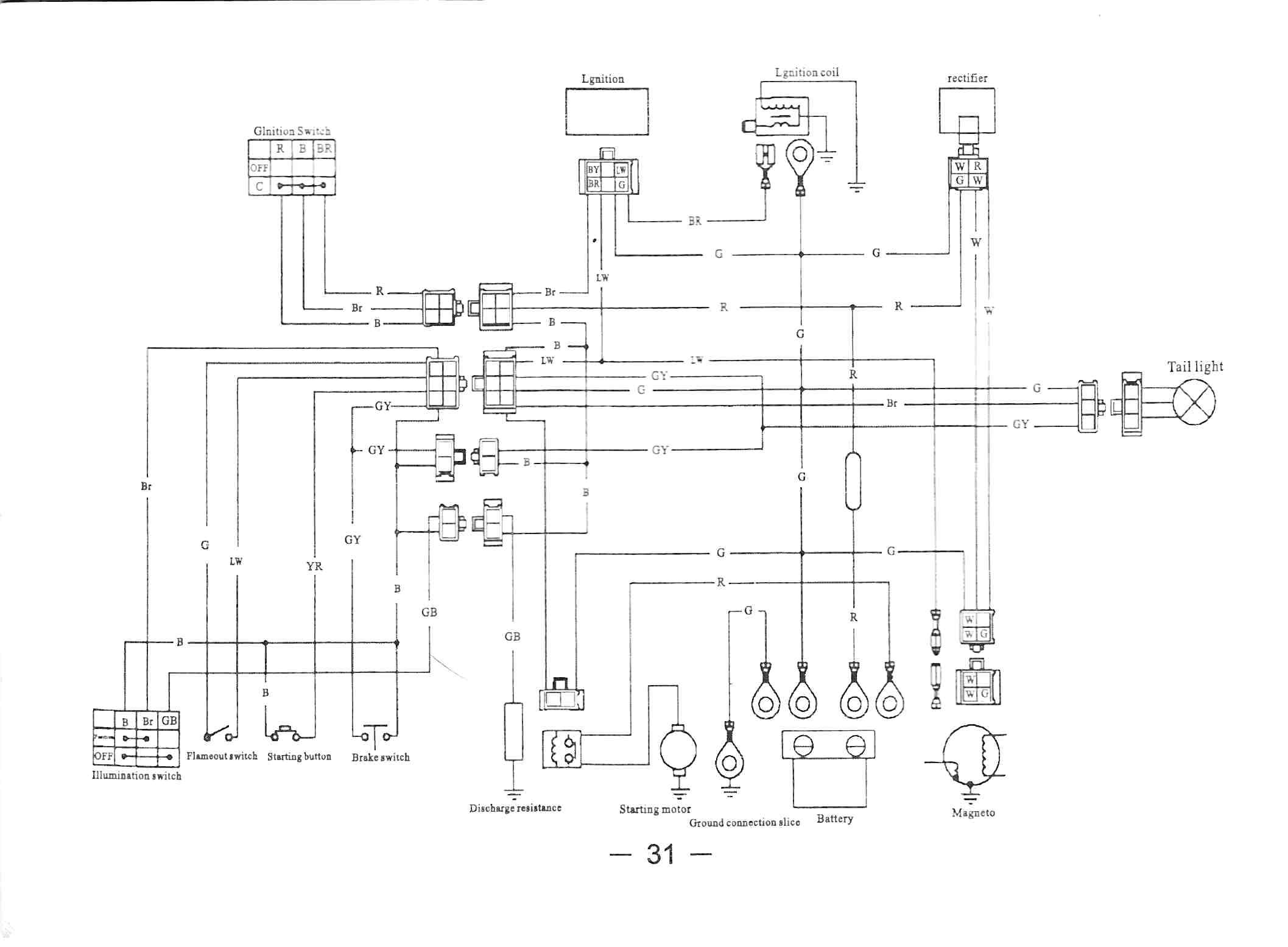 2007 110cc atv wiring diagram wiring diagram 50cc scooter wiring diagram marshin atv 250 wiring diagram #15