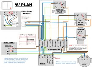 Wiring Diagram for A Nest thermostat - Nest Wireless thermostat Wiring Diagram Valid Nest thermostat Wiring Diagram Exceptional Yirenlu Me Unbelievable 1c