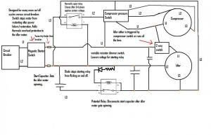 Wiring Diagram for Air Compressor Motor - Wiring Diagram for Air Pressor Motor Unique Awesome Fbp 1 40x Wiring Diagram S the Best 18g