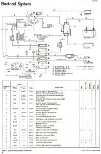 collection of wiring diagram for john deere riding lawn. Black Bedroom Furniture Sets. Home Design Ideas