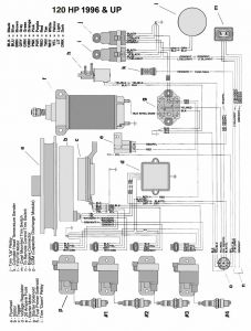 Wiring Diagram for Mercury Outboard Motor - Mercury Outboard Wiring Diagram Luxury Excellent Evinrude Wiring Diagram S Electrical Circuit 20e