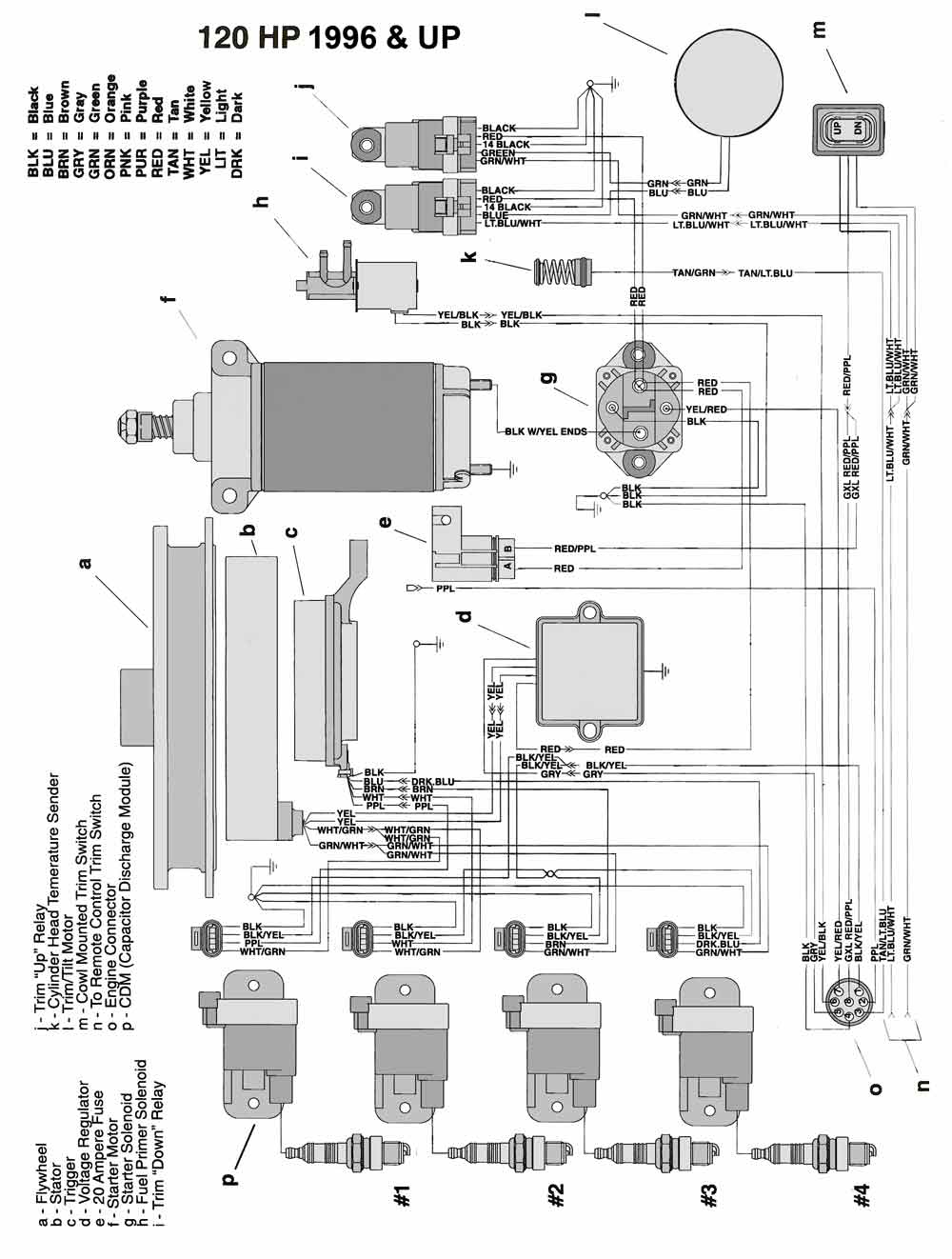Find Out Here Wiring Diagram For Mercury Outboard Motor