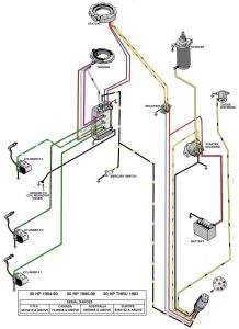 Wiring Diagram for Mercury Outboard Motor - Wiring Diagram for Outboard Ignition Switch Refrence Boat Leisure Battery Wiring Diagram Valid Mercury Marine Ignition 4q
