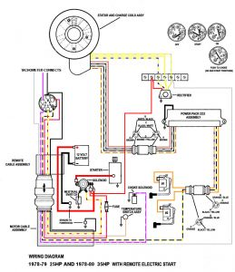 Wiring Diagram for Mercury Outboard Motor - Yamaha Outboard Wiring Diagram Awesome tohatsu 30hp Wiring Diagram Free Wiring Diagrams Schematics 3h