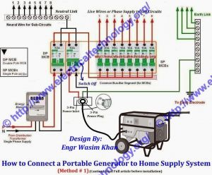 Wiring Diagram for Portable Generator to House - How to Connect Portable Generator to Home Supply System Three Methods Connect Portable Generator to House Power Supply with Change Over System Do It You 10n