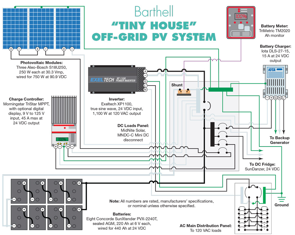 wiring diagram for solar panel to battery Download-Tiny House PV Schematic 18-f