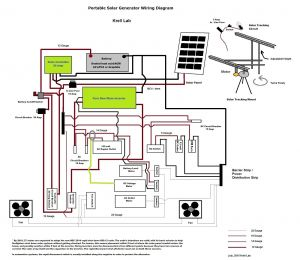 Wiring Diagram for solar Panel to Battery - Wiring Diagram Generator Panel New Wiring Diagram for solar Panel to Battery 3l