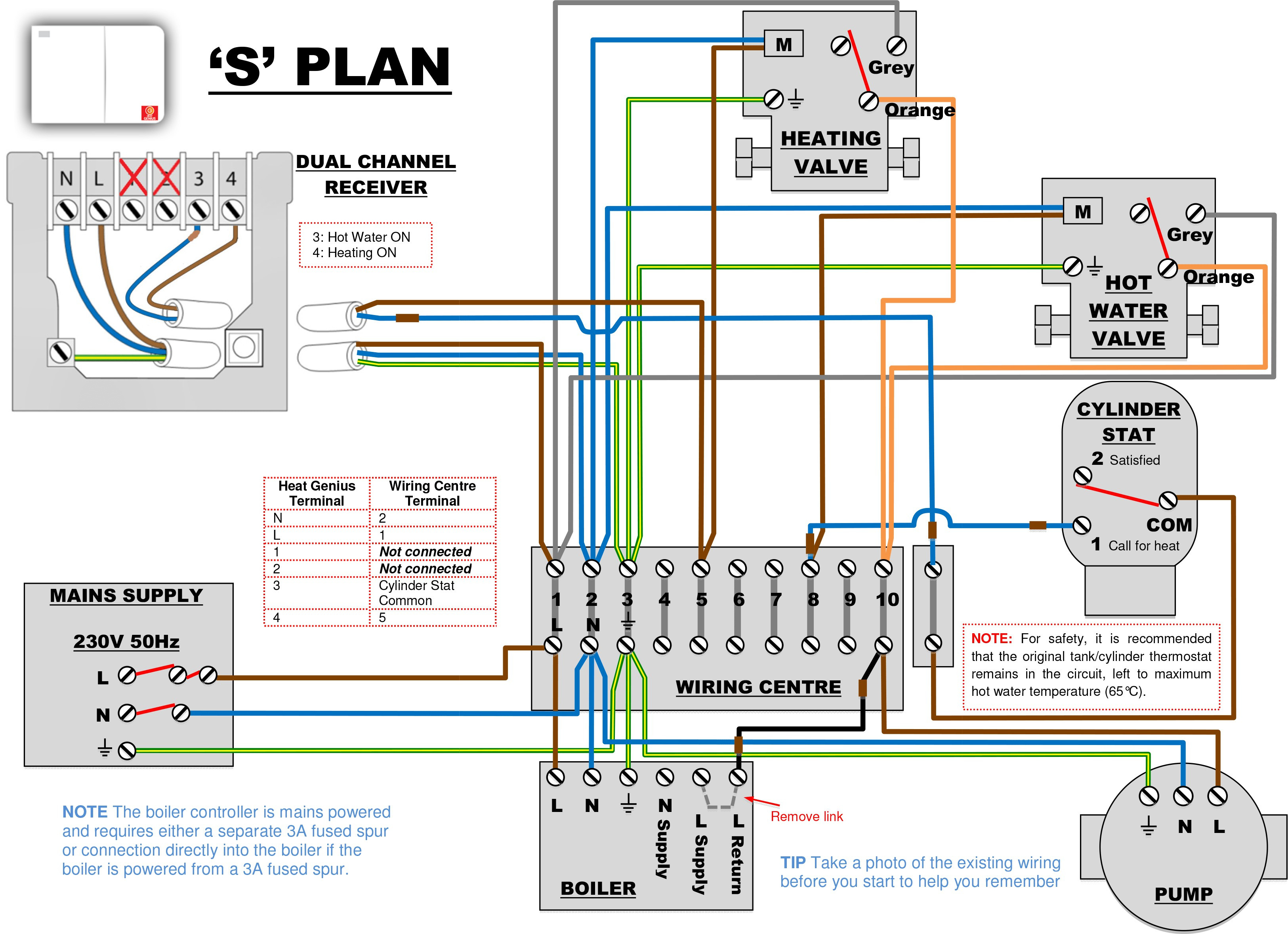 Wiring Diagram For The Nest Thermostat Sample