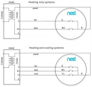 Wiring Diagram for the Nest thermostat - Wiring Diagrams Nest thermostat Installation Uk New Diagram 18o