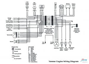 Yale Battery Charger Wiring Diagram - Yale Battery Charger Wiring Diagram Fresh Fuel Gauge Wiring Diagram Vw Vdo with Simple Diagrams Wema 18l